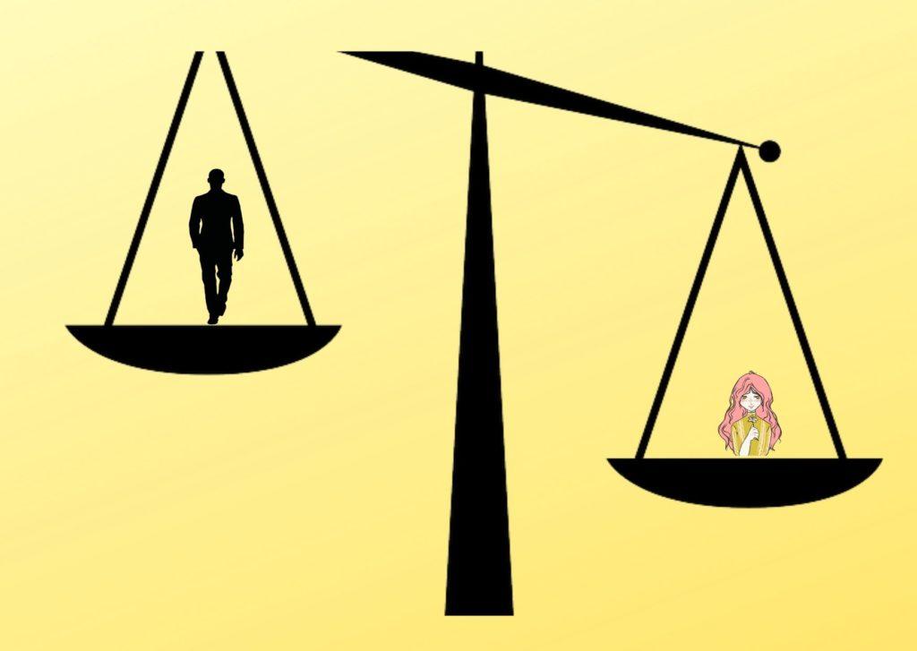 Une balance noire sur fond jaune avec un côté de balance plus haut que l'autre dans lequel un homme est debout. L'autre côté plus bas, une femme s'y trouve victime d'une injustice. Images d'Open Clipart Vectors Pixabay.